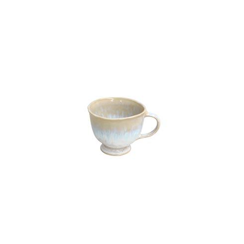 $28.50 Coffee Mug