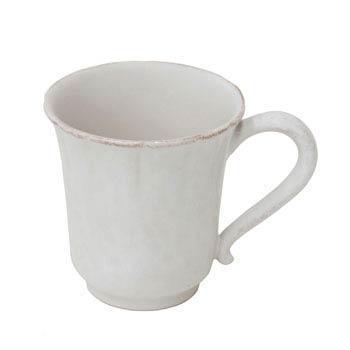 $15.50 Mug